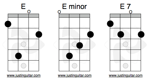 Ukulele Open Chords 2 Free Guitar Lesson From Justinguitarcom
